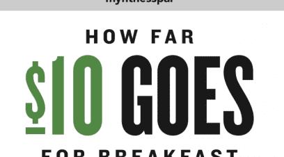How Far $10 Goes for Breakfast