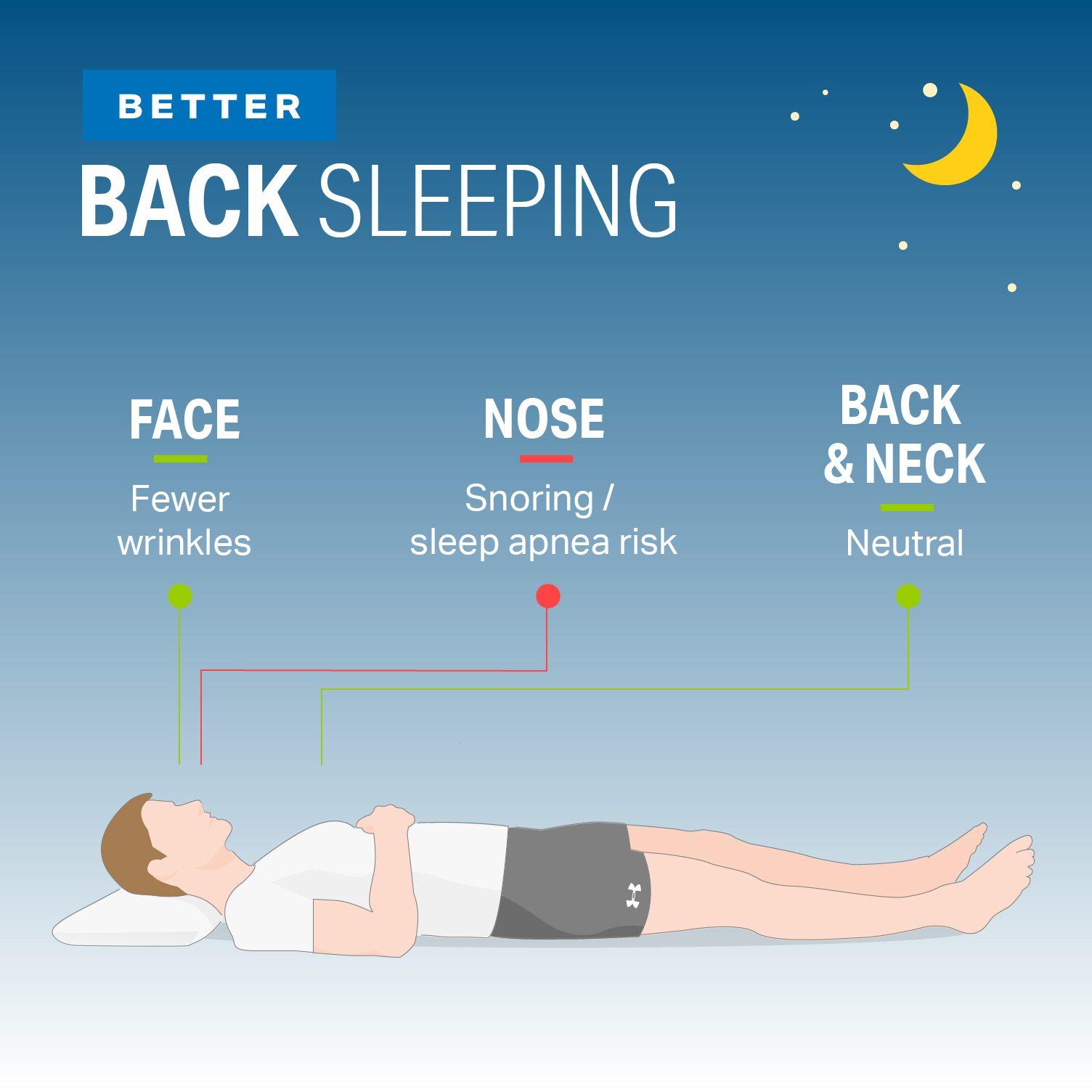 Ranking The Best And Worst Sleep Positions Wellness Myfitnesspal
