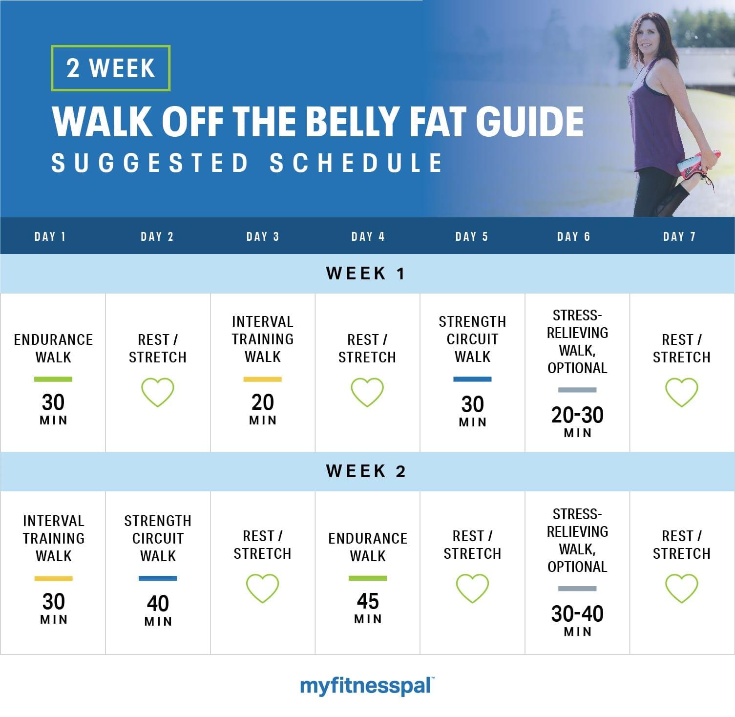 2-Week Walk Off the Belly Fat Guide